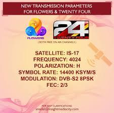 Australian Tv Frequencies Chart