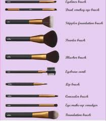 makeup brushes names. specific names and functions of the basic make up brush set. makeup brushes u