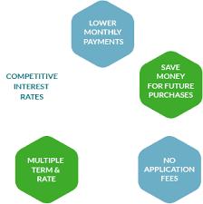 Multiple Student Loan Calculator Student Loan Refinancing Refinance Student Loans In 2019