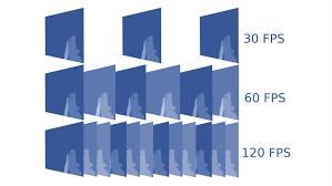 frames per second fps in games