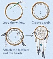 How To Make A Dream Catcher Web 100 best images about Dream Catchers Medicine Wheels on Pinterest 14