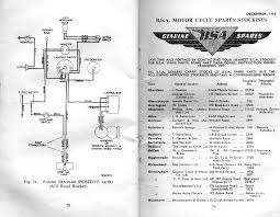 bsa a10 wiring diagram bsa image wiring diagram bsa manual book u2026 instruction manual for a7 twin a7 shooting on bsa a10 wiring diagram