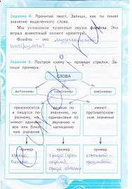 ГДЗ Контрольные работы по русскому языку класс Крылова 46стр