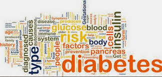 diabetes a short essay on diabetes words only world  diabetes a short essay on diabetes words 543 only