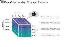 Data Cube Data Cube Location Time And Products Powerpoint Design