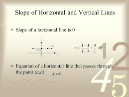 slope of horizontal and vertical lines