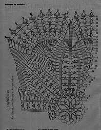 Crochet Doily Patterns Craft Ideas