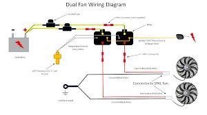 106 wiring diagram spal fans wiring diagram fascinating wiring diagram thermo fan wiring on wiring also spal thermo fan 106 wiring diagram spal fans