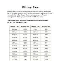 Military Time Conversion Chart Pdf Methodical Printable Military Time Clock Military Time Chart