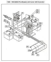 diagram 1989 ezgo golf cart wiring diagram 1989 ezgo golf cart wiring diagram medium size