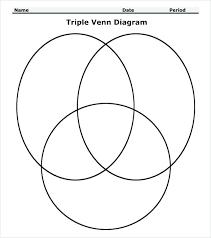 How To Use A Triple Venn Diagram Blank Diagram Template Free Satisfying For Venn To Print 3