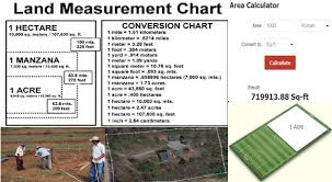 Land Measurement Calculator Land Measurement Conversion