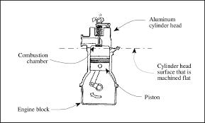 trx400ex engine head diagram wiring diagrams favorites engine head diagram wiring diagram home trx400ex engine head diagram