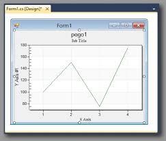 Vb Net Graphing Winform Example Code