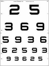 Near Vision Reading Chart Colenbrander Reading Card Low Vision Standard Contrast