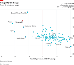Daily Chart More Than One In Five Venezuelans Are