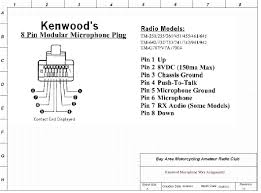 kenwood ddx372bt wiring diagram bjzhjy net Kenwood DPX500BT kenwood dpx500bt manual 210u ddx372bt usb pandora in kdc wiring stunning harness diagram