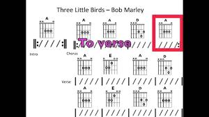Three Little Birds Moving Chord Chart