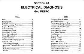 geo metro wiring diagram wiring diagram and schematic design 90 metro wiring diagrams