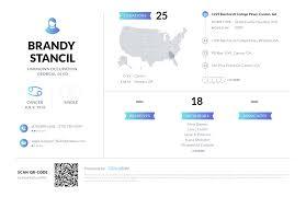Brandy Stancil, (678) 880-6602, 1229 Reinhardt College Pkwy ...