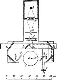 Light Pressure First Experiments On Measuring Light Pressure I Pyotr