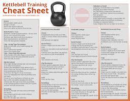 Kettlebell Sizes Chart Kettlebell Exercise Chart Pdf Bedowntowndaytona Com