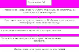 Отчет по практики на предприятии в юридическом отделе Дневник отчет по преддипломной практике Пашковский