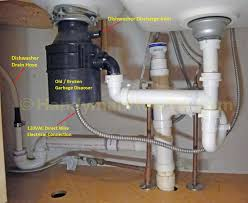 Broken Garbage Disposal Plumbing And Wiring Connections Repair