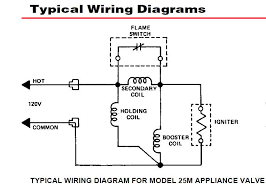 wiring diagram appliance dryer wiring image wiring wiring diagram for tag dryer the wiring diagram on wiring diagram appliance dryer