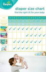 Baby Diaper Size Chart Diaper Size And Weight Chart Guide New Baby Products