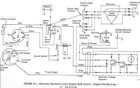 1973 cj5 wiring diagram wiring diagram and schematic design best way to wire 258 alternator jeepforum