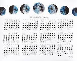 Meditation Poster Law Of Attraction Calendario Lunar 2018
