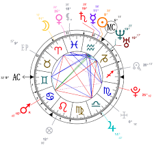 Astrology And Natal Chart Of Will Poulter Born On 1993 01 28