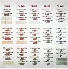 Resistance Chart Vape Diy Vape Coil Builds Vape