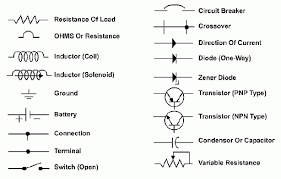 wiring diagram symbols wiring diagram automotive wiring diagram symbols diagrams