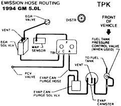 need 1994 c1500 350 vac line diagram truck forum 1994 Gmc Sierra Engine Diagram 94 gm vac 305 basic jpg 1994 gmc sierra 1500 engine diagram