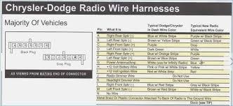 34 elegant 1996 dodge ram 1500 radio wiring diagram dodge caravan radio wiring harness 1996 dodge ram 1500 radio wiring diagram new 70 unique how to install trailer wiring 1998