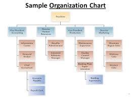 Designing Adaptive Organizations Ppt Download