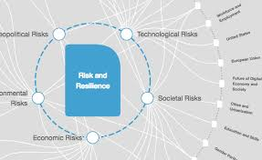 Four Key Areas For Global Risks In 2017 World Economic Forum