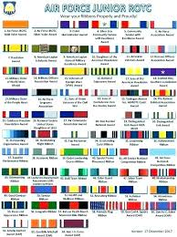 Navy Order Of Precedence Chart Military Awards Rack Builder Artscans Co