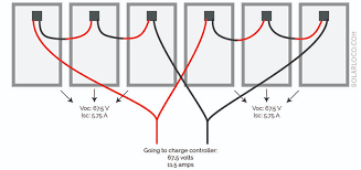 the difference between series and parallel circuits solarloco wiring solar panels 2 strings of 3