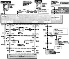 ford f wiring diagram also ford e power distribution ford f 250 wiring diagram also 1995 ford e350 power distribution box ford e350 radio wiring