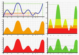 Bell Curve Chart Bell Curve Chart Vectors Stock Images Page Everypixel