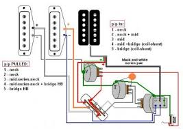 wiring diagram fender hss strat wiring diagram exciting and s1 how to determine wire colors for humbuckers at Fender Wire Diagram Color Codes Single Coil