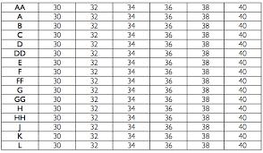 Bra Grading Charts Cross Grading Intimate Apparel Journal