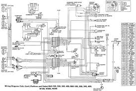 1961 dodge pickup truck wiring diagram all about wiring diagrams 1967 dodge dart wiring diagram at 1971 Dodge Charger Wiring Diagram