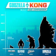 Godzilla Size Chart