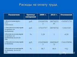 Презентация на тему Дипломная работа Учет и анализ оплаты  8 Расходы