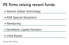 pe fundraising scorecard advent kkr newspring vista