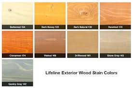 Furniture Stain Colors Chart Pine Wood Stain Colors Lebrakon